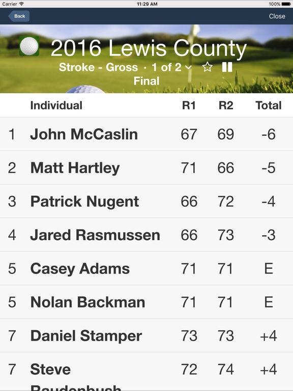 Randolph Oaks Golf Club screenshot 10