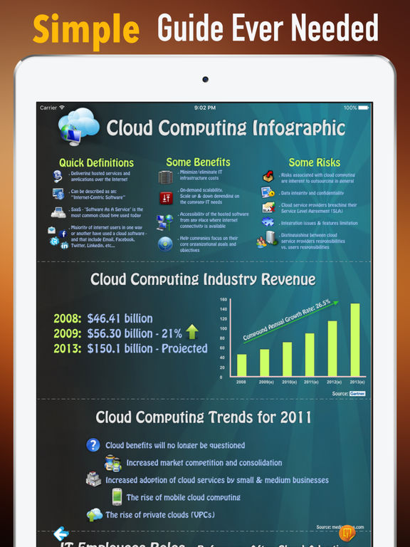 Cloud Computing-Network Guide and Hot Trends screenshot 7