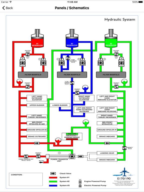 B737ng pneumatic system