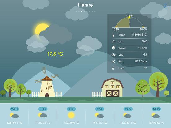 Cute Weather HD screenshot 9