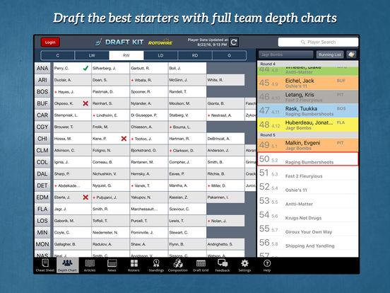 RotoWire Fantasy Hockey Draft Kit 2016 screenshot 8